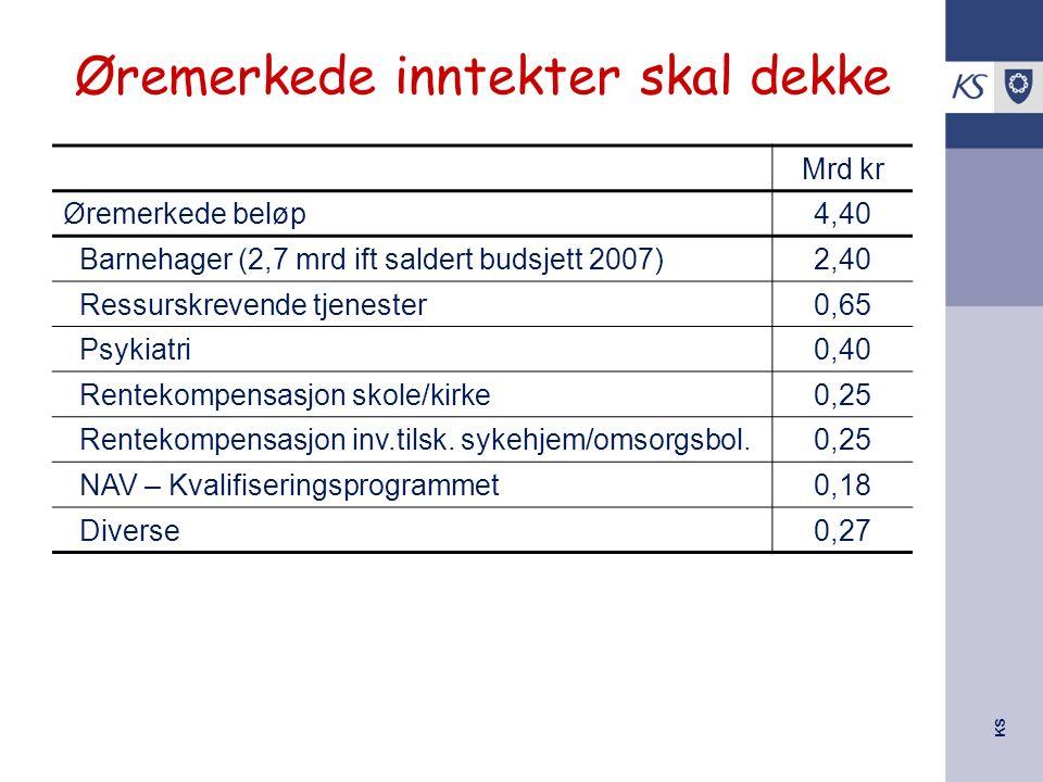 KS Øremerkede inntekter skal dekke Mrd kr Øremerkede beløp4,40 Barnehager (2,7 mrd ift saldert budsjett 2007)2,40 Ressurskrevende tjenester0,65 Psykia