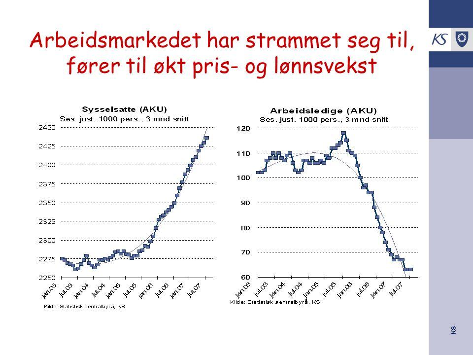 KS Arbeidsmarkedet har strammet seg til, fører til økt pris- og lønnsvekst