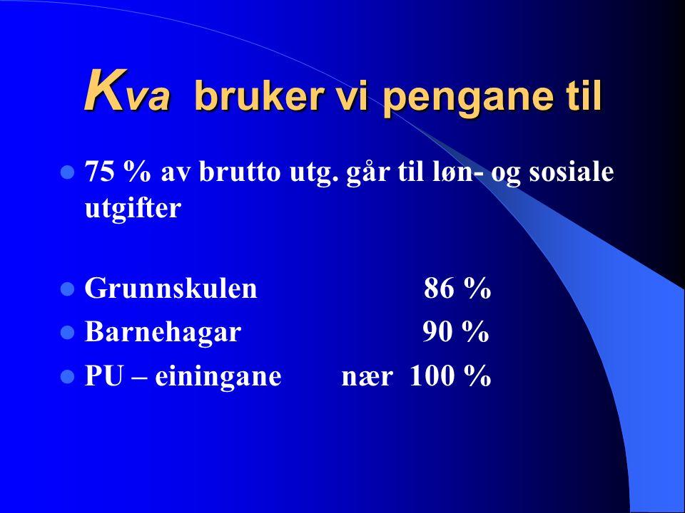 K va bruker vi pengane til 75 % av brutto utg. går til løn- og sosiale utgifter Grunnskulen 86 % Barnehagar 90 % PU – einingane nær 100 %
