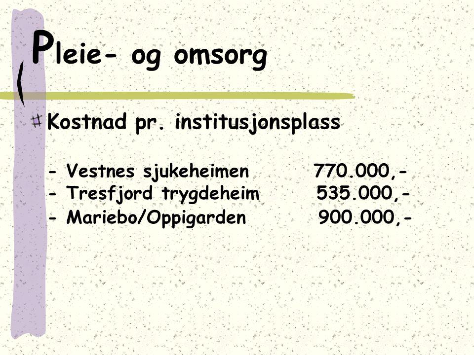 P leie- og omsorg Kostnad pr. institusjonsplass - Vestnes sjukeheimen 770.000,- - Tresfjord trygdeheim 535.000,- - Mariebo/Oppigarden 900.000,-