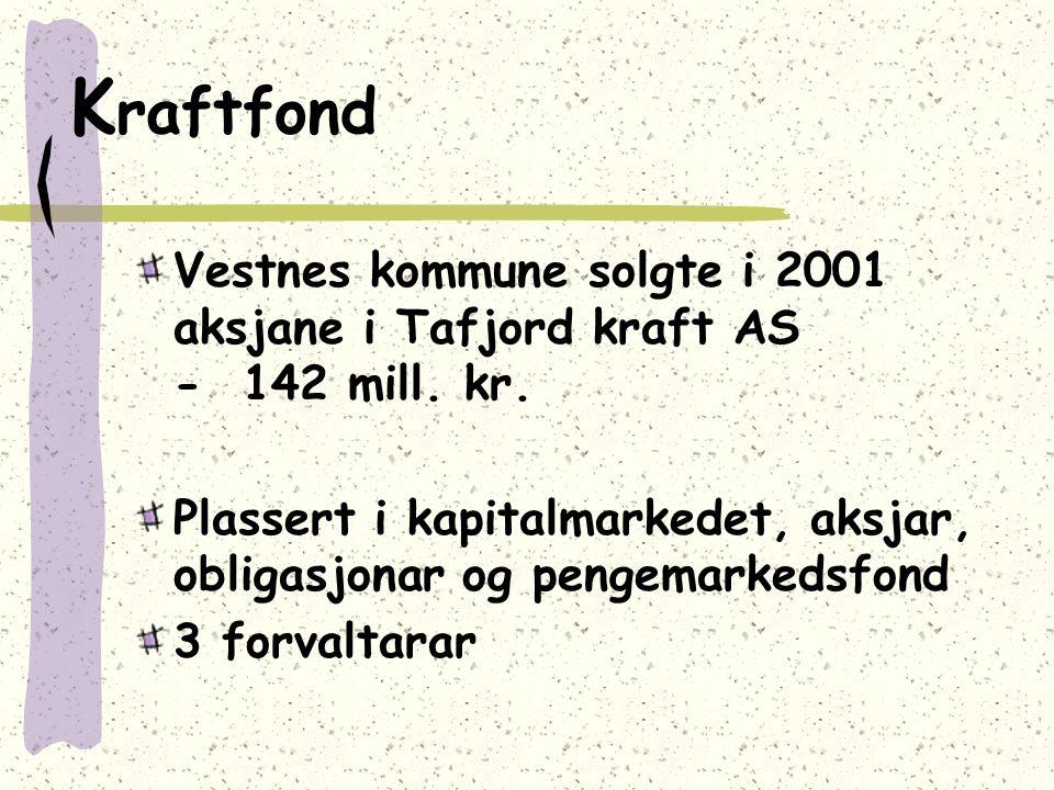 K raftfond Vestnes kommune solgte i 2001 aksjane i Tafjord kraft AS - 142 mill. kr. Plassert i kapitalmarkedet, aksjar, obligasjonar og pengemarkedsfo