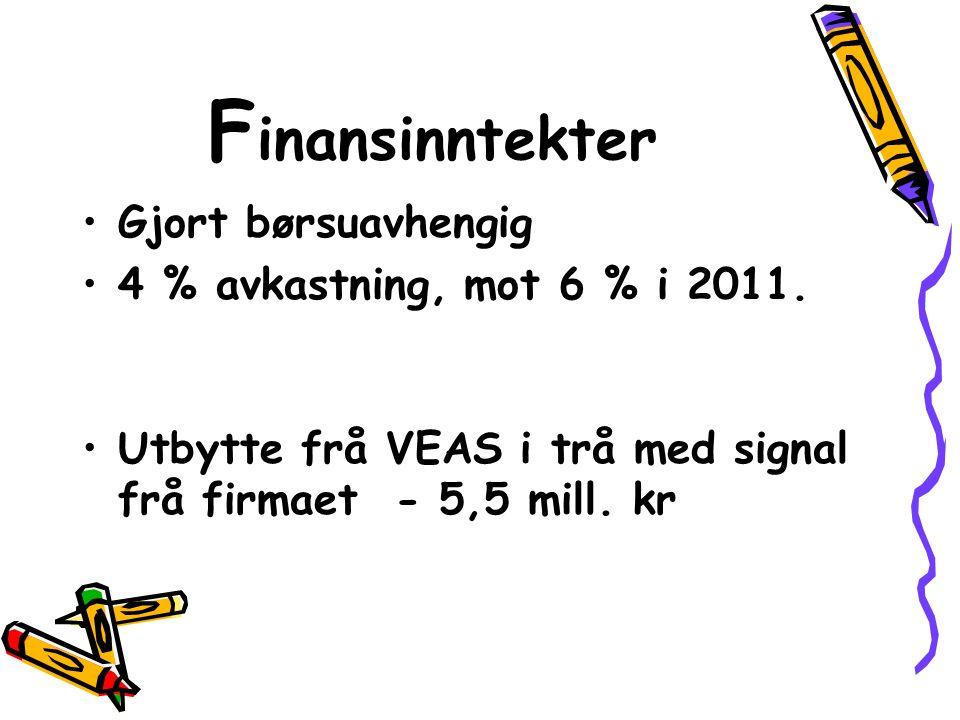 F inansinntekter Gjort børsuavhengig 4 % avkastning, mot 6 % i 2011. Utbytte frå VEAS i trå med signal frå firmaet - 5,5 mill. kr