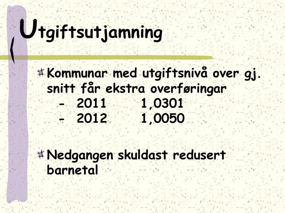 U tgiftsutjamning Kommunar med utgiftsnivå over gj. snitt får ekstra overføringar - 2011 1,0301 - 2012 1,0050 Nedgangen skuldast redusert barnetal