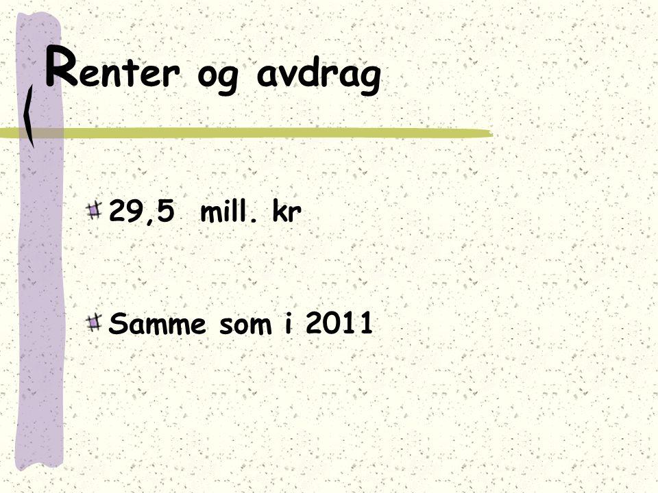 29,5 mill. kr Samme som i 2011