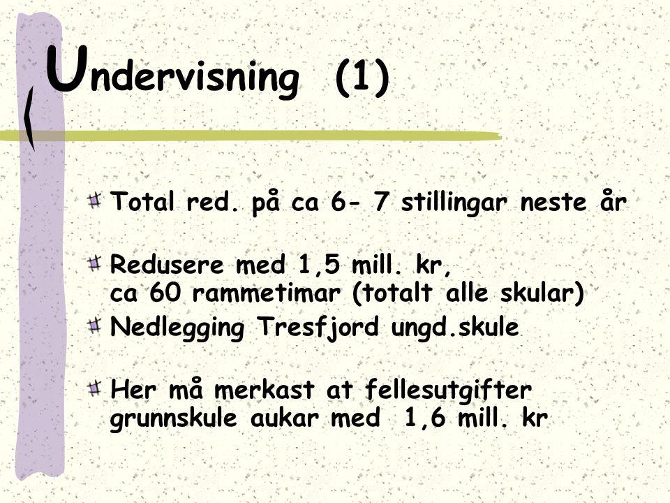 U ndervisning (1) Total red. på ca 6- 7 stillingar neste år Redusere med 1,5 mill. kr, ca 60 rammetimar (totalt alle skular) Nedlegging Tresfjord ungd