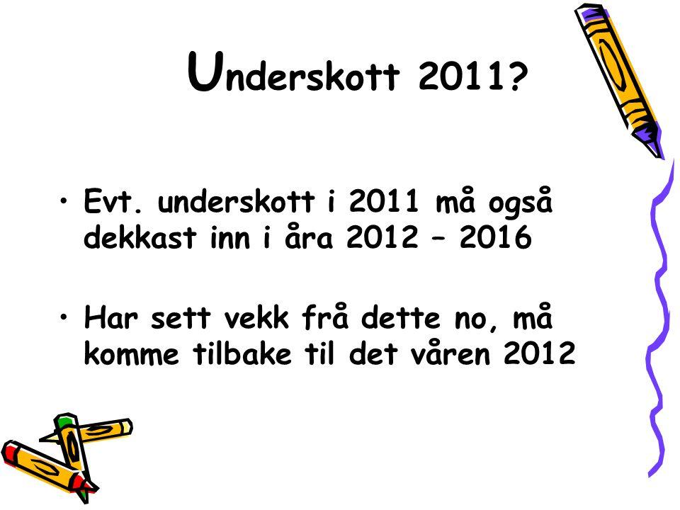 U nderskott 2011.Evt.