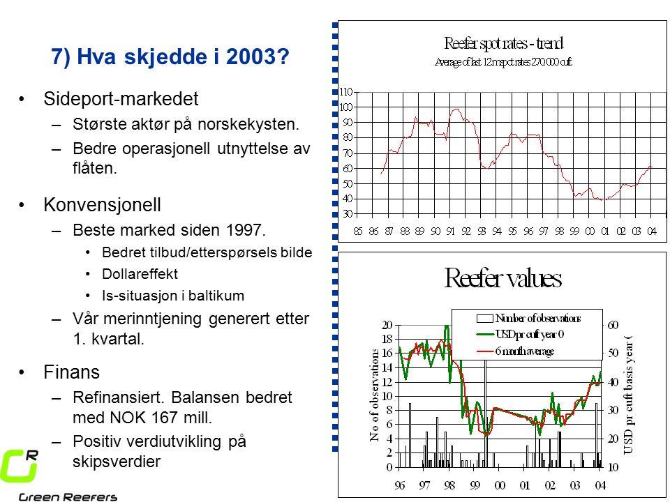 7) Hva skjedde i 2003.Sideport-markedet –Største aktør på norskekysten.