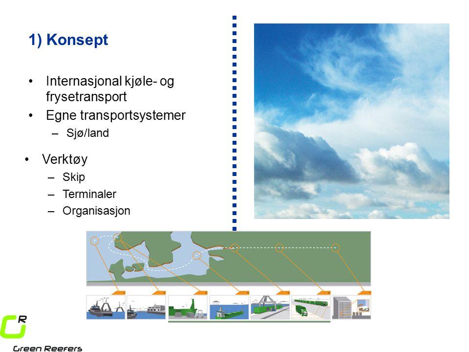 1) Konsept Internasjonal kjøle- og frysetransport Egne transportsystemer –Sjø/land Verktøy –Skip –Terminaler –Organisasjon