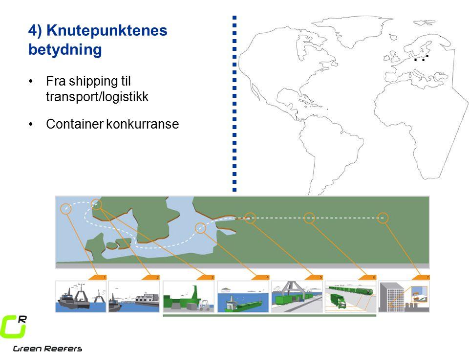 4) Knutepunktenes betydning Fra shipping til transport/logistikk Container konkurranse