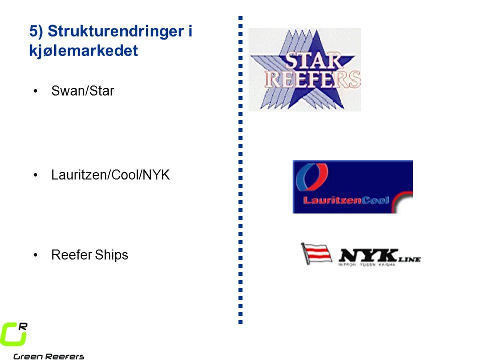 5) Strukturendringer i kjølemarkedet Swan/Star Lauritzen/Cool/NYK Reefer Ships