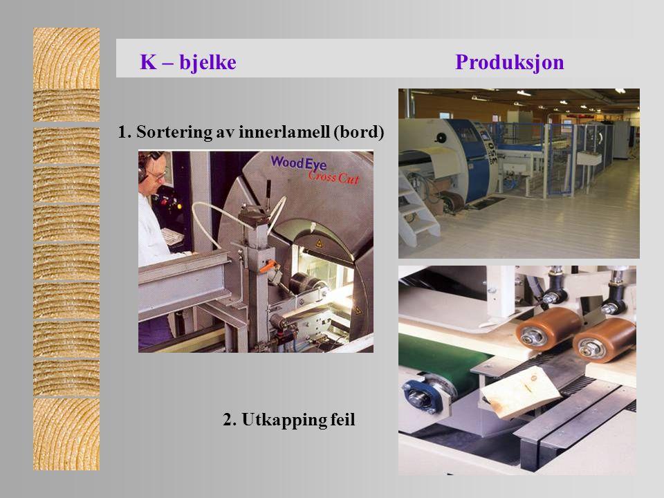1. Sortering av innerlamell (bord) 2. Utkapping feil K – bjelkeProduksjon