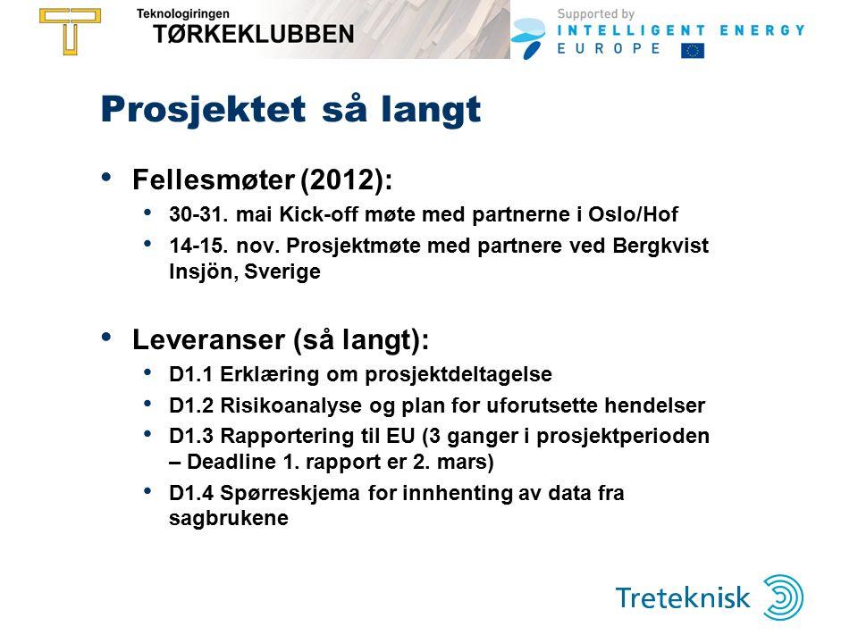 Prosjektet så langt Fellesmøter (2012): 30-31. mai Kick-off møte med partnerne i Oslo/Hof 14-15.