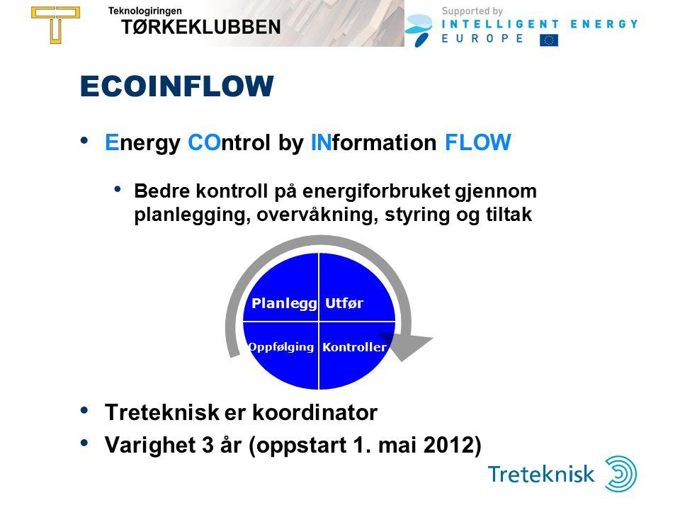 ECOINFLOW Energy COntrol by INformation FLOW Bedre kontroll på energiforbruket gjennom planlegging, overvåkning, styring og tiltak Treteknisk er koordinator Varighet 3 år (oppstart 1.