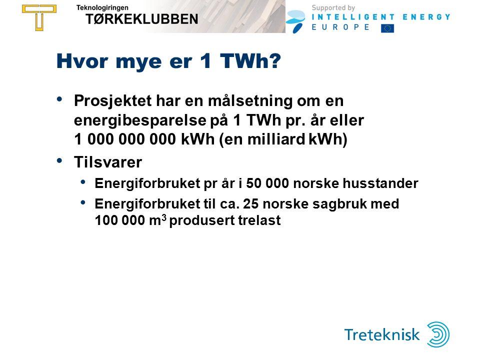 Hvor mye er 1 TWh. Prosjektet har en målsetning om en energibesparelse på 1 TWh pr.