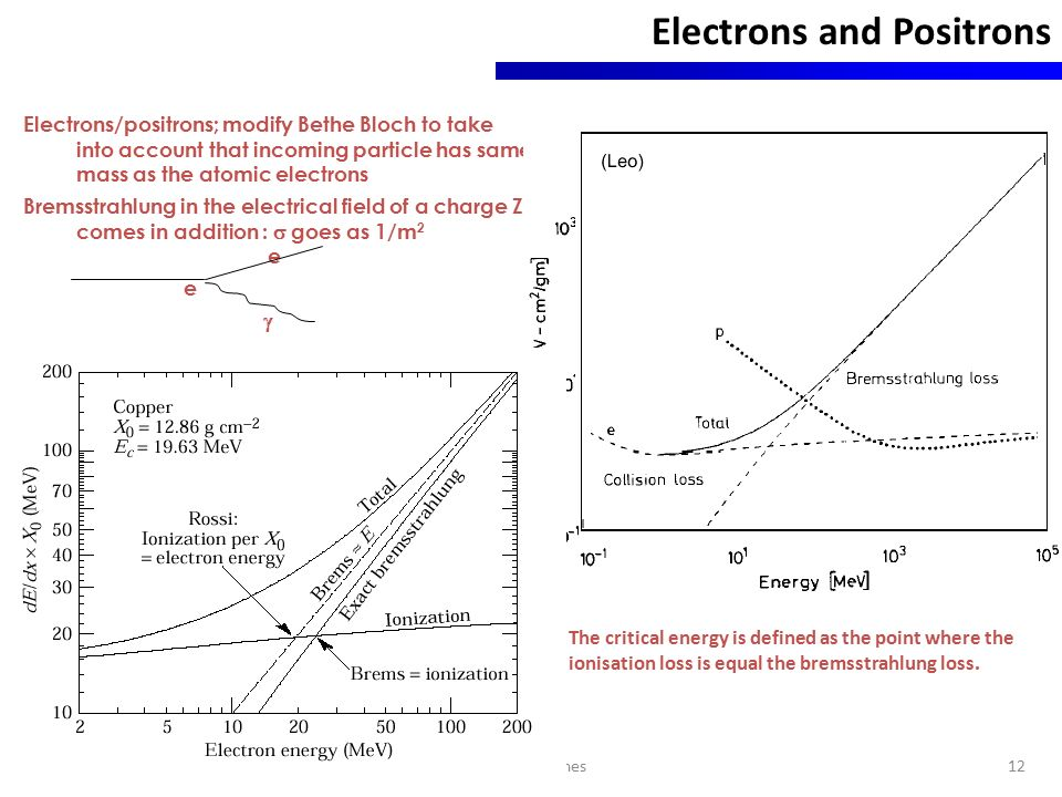 FYS4550, 2005 Steinar Stapnes12 Electrons/positrons; modify Bethe Bloch to take into account that incoming particle has same mass as the atomic electrons Bremsstrahlung in the electrical field of a charge Z comes in addition :  goes as 1/m 2 e e  Electrons and Positrons The critical energy is defined as the point where the ionisation loss is equal the bremsstrahlung loss.