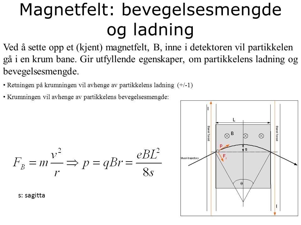 13 Magnetfelt: bevegelsesmengde og ladning Ved å sette opp et (kjent) magnetfelt, B, inne i detektoren vil partikkelen gå i en krum bane.