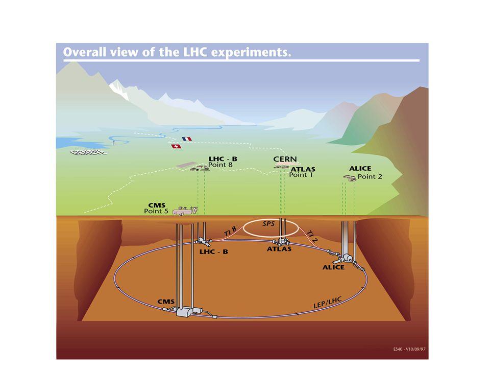 5 LHC-eksperimentene