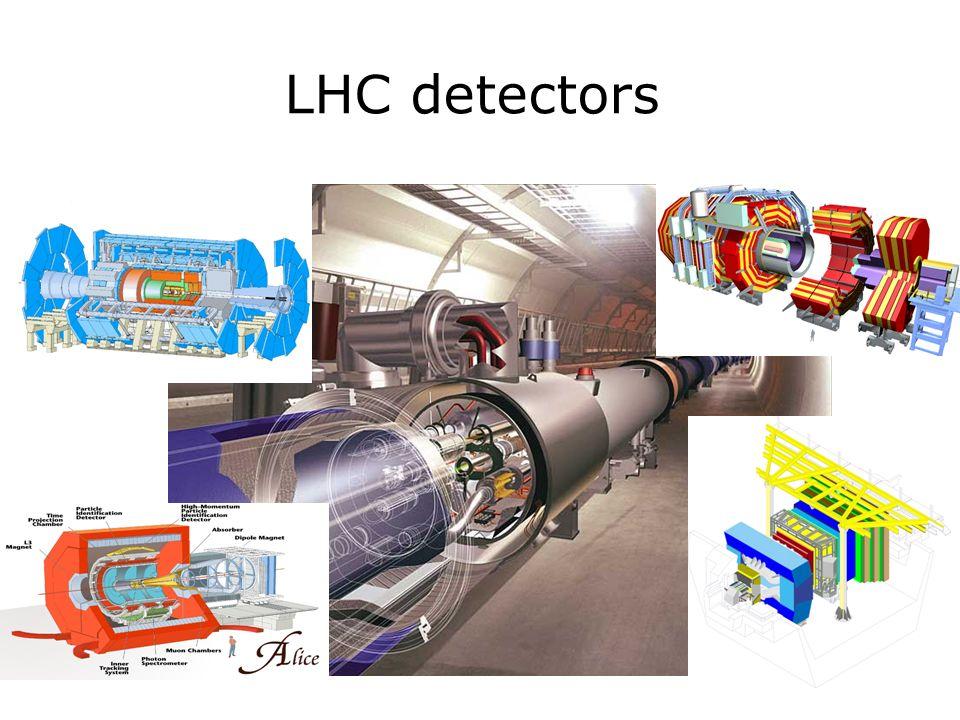 6 LHC og dens detektorer LHC detectors