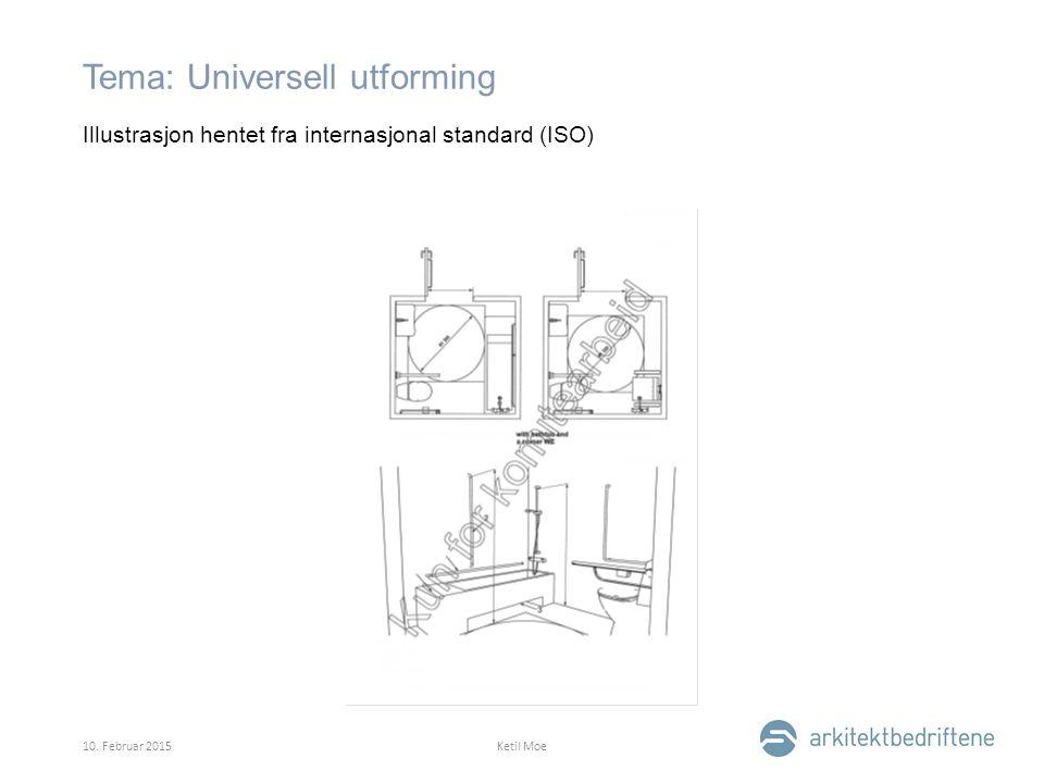 Tema: Universell utforming Illustrasjon hentet fra internasjonal standard (ISO) 10. Februar 2015Ketil Moe