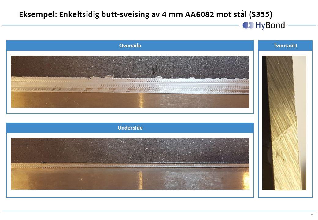 7 Eksempel: Enkeltsidig butt-sveising av 4 mm AA6082 mot stål (S355) Overside Underside Tverrsnitt