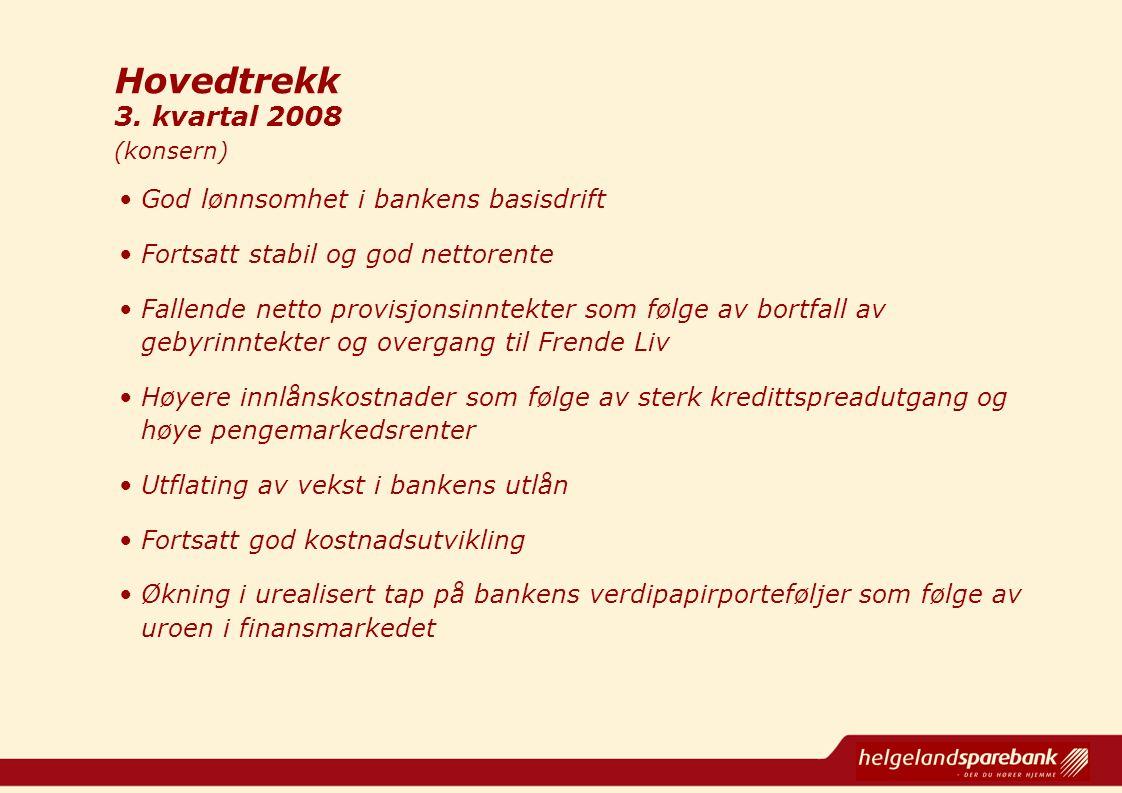 Hovedtrekk 3. kvartal 2008 (konsern) God lønnsomhet i bankens basisdrift Fortsatt stabil og god nettorente Fallende netto provisjonsinntekter som følg