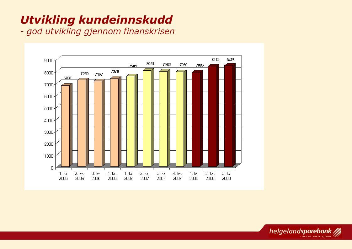 Utvikling kundeinnskudd - god utvikling gjennom finanskrisen