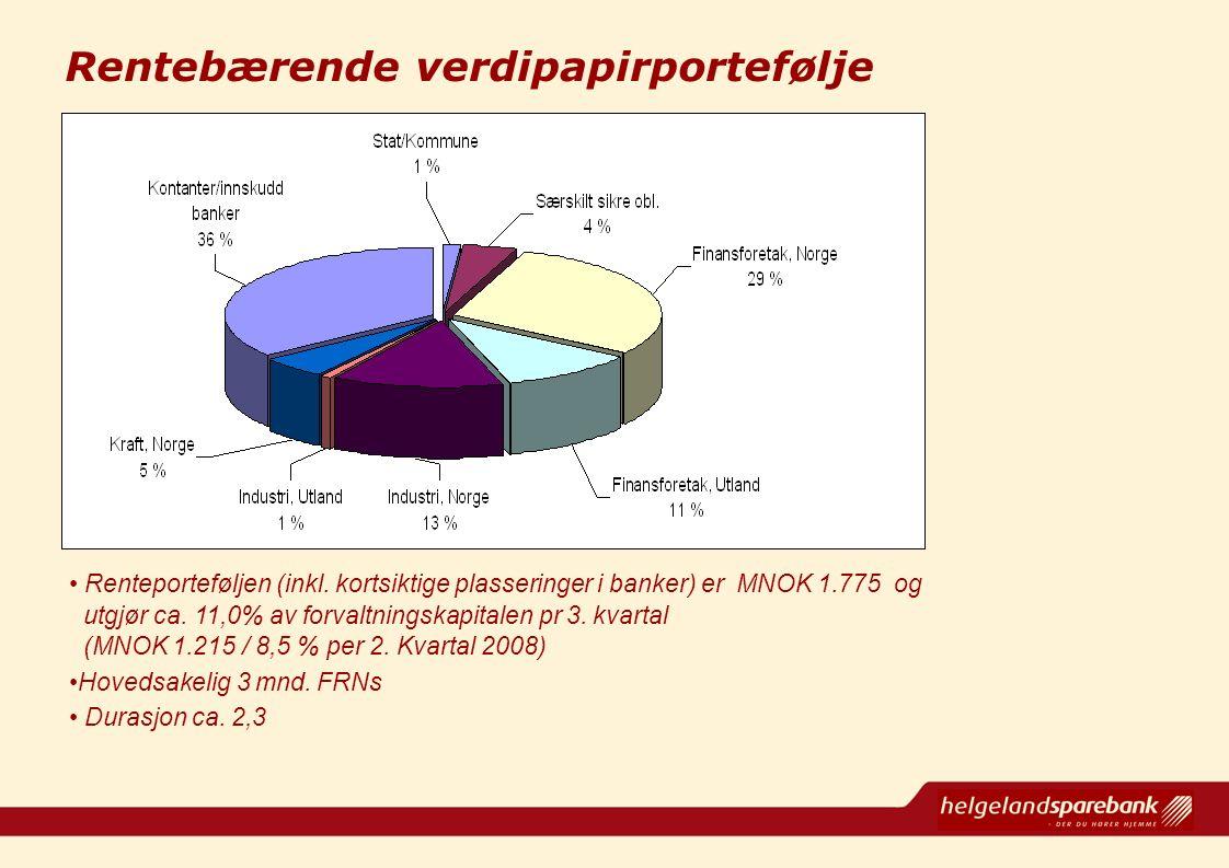 Rentebærende verdipapirportefølje Renteporteføljen (inkl. kortsiktige plasseringer i banker) er MNOK 1.775 og utgjør ca. 11,0% av forvaltningskapitale