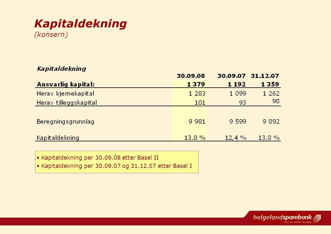 Kapitaldekning (konsern) Kapitaldekning per 30.09.08 etter Basel II Kapitaldekning per 30.09.07 og 31.12.07 etter Basel I