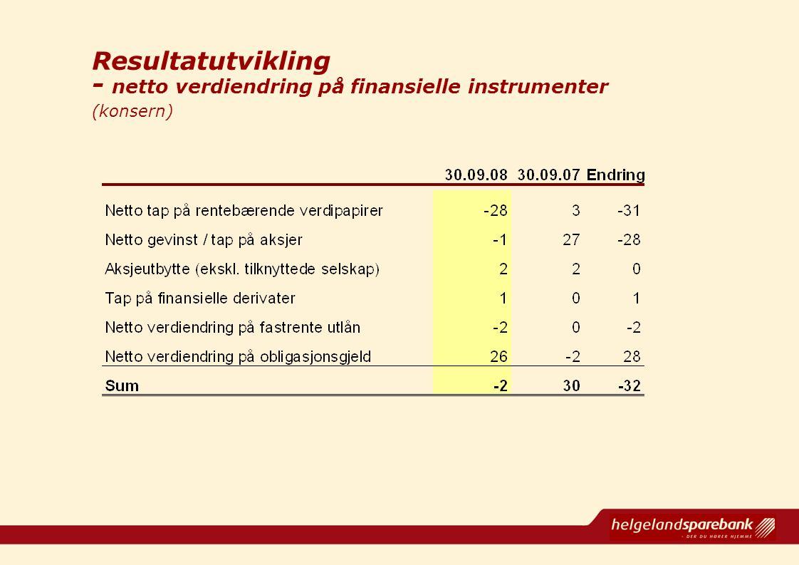 Resultatutvikling - netto verdiendring på finansielle instrumenter (konsern)