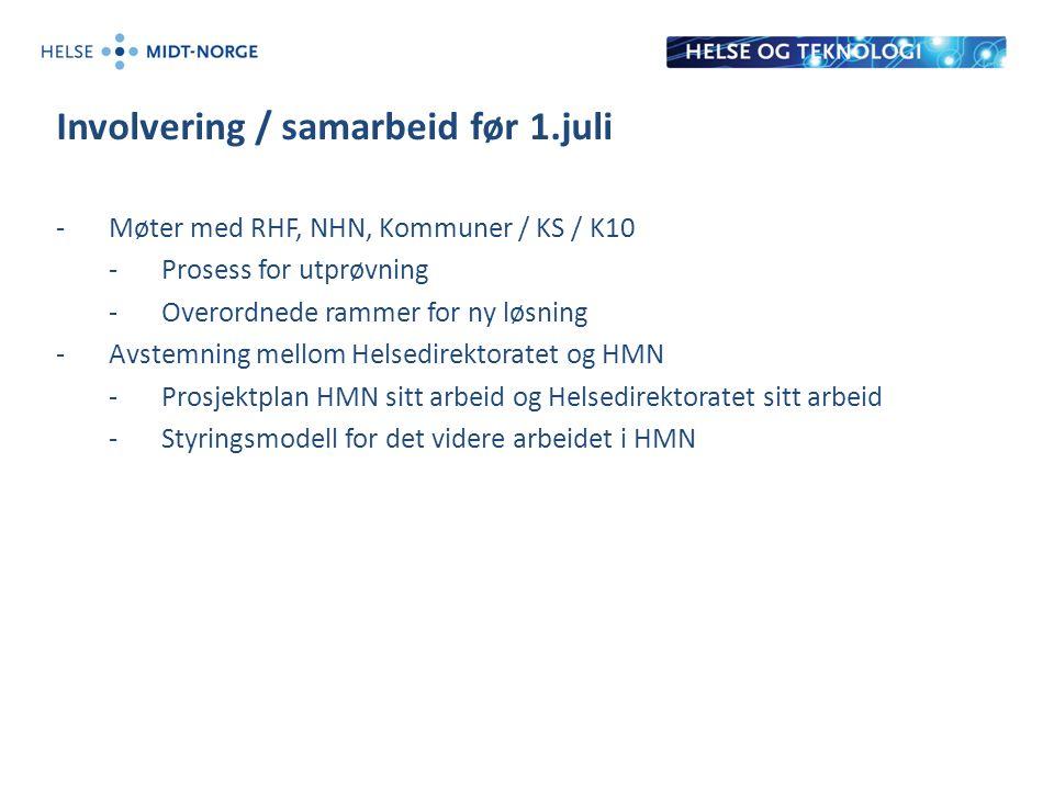 Involvering / samarbeid før 1.juli -Møter med RHF, NHN, Kommuner / KS / K10 -Prosess for utprøvning -Overordnede rammer for ny løsning -Avstemning mellom Helsedirektoratet og HMN -Prosjektplan HMN sitt arbeid og Helsedirektoratet sitt arbeid -Styringsmodell for det videre arbeidet i HMN