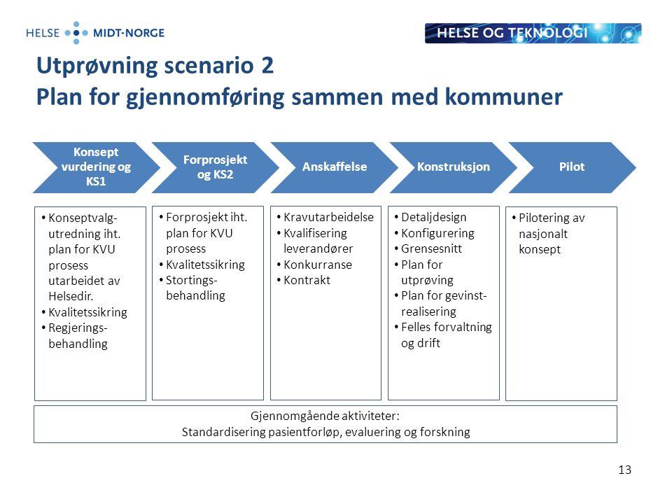 Utprøvning scenario 2 Plan for gjennomføring sammen med kommuner 13 Konsept vurdering og KS1 Forprosjekt og KS2 AnskaffelseKonstruksjonPilot Konseptvalg- utredning iht.