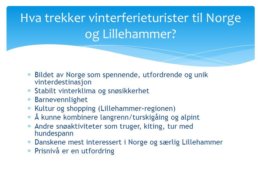 Hva trekker vinterferieturister til Norge og Lillehammer.