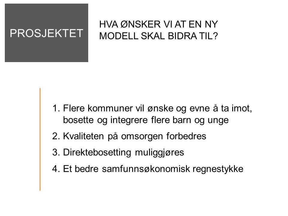 PROSJEKTET HVA ØNSKER VI AT EN NY MODELL SKAL BIDRA TIL.