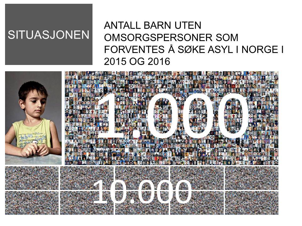 SITUASJONEN 1.000 10.000 ANTALL BARN UTEN OMSORGSPERSONER SOM FORVENTES Å SØKE ASYL I NORGE I 2015 OG 2016