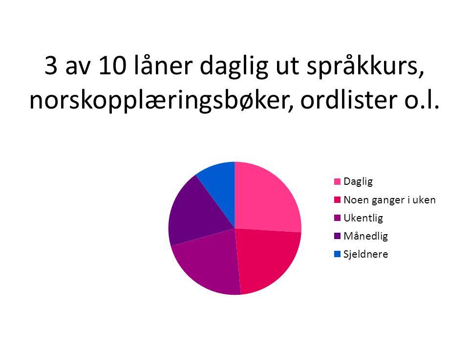 3 av 10 låner daglig ut språkkurs, norskopplæringsbøker, ordlister o.l.