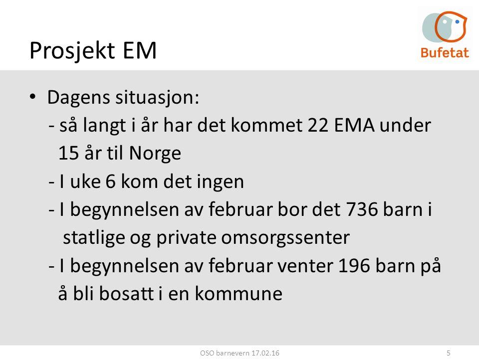 Prosjekt EM Dagens situasjon: - så langt i år har det kommet 22 EMA under 15 år til Norge - I uke 6 kom det ingen - I begynnelsen av februar bor det 736 barn i statlige og private omsorgssenter - I begynnelsen av februar venter 196 barn på å bli bosatt i en kommune OSO barnevern 17.02.165
