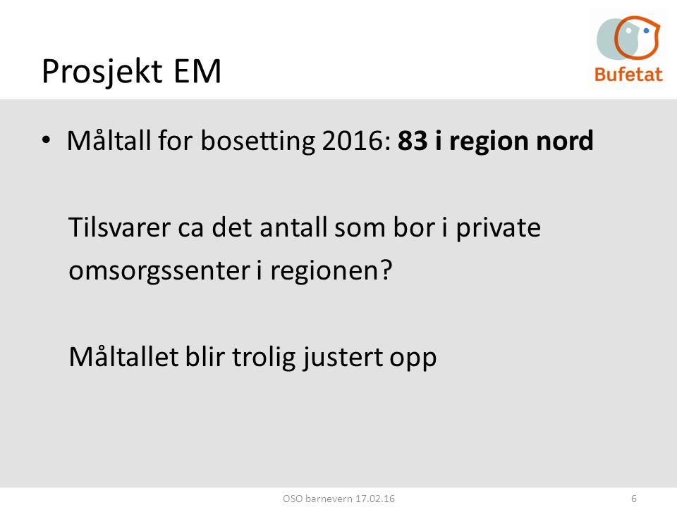 Prosjekt EM Bosetting er og blir en stor utfordring - 30 bosettingsklare som venter på kommune i region nord nå.