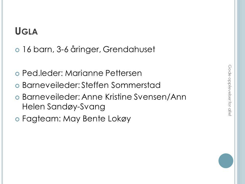 U GLA 16 barn, 3-6 åringer, Grendahuset Ped.leder: Marianne Pettersen Barneveileder: Steffen Sommerstad Barneveileder: Anne Kristine Svensen/Ann Helen Sandøy-Svang Fagteam: May Bente Lokøy Gode opplevelser for alle!