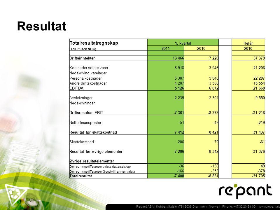 Repant ASA | Kobbervikdalen 75 | 3036 Drammen | Norway | Phone: +47 32 20 91 00 – www.repant.no Resultat Totalresultatregnskap 1.
