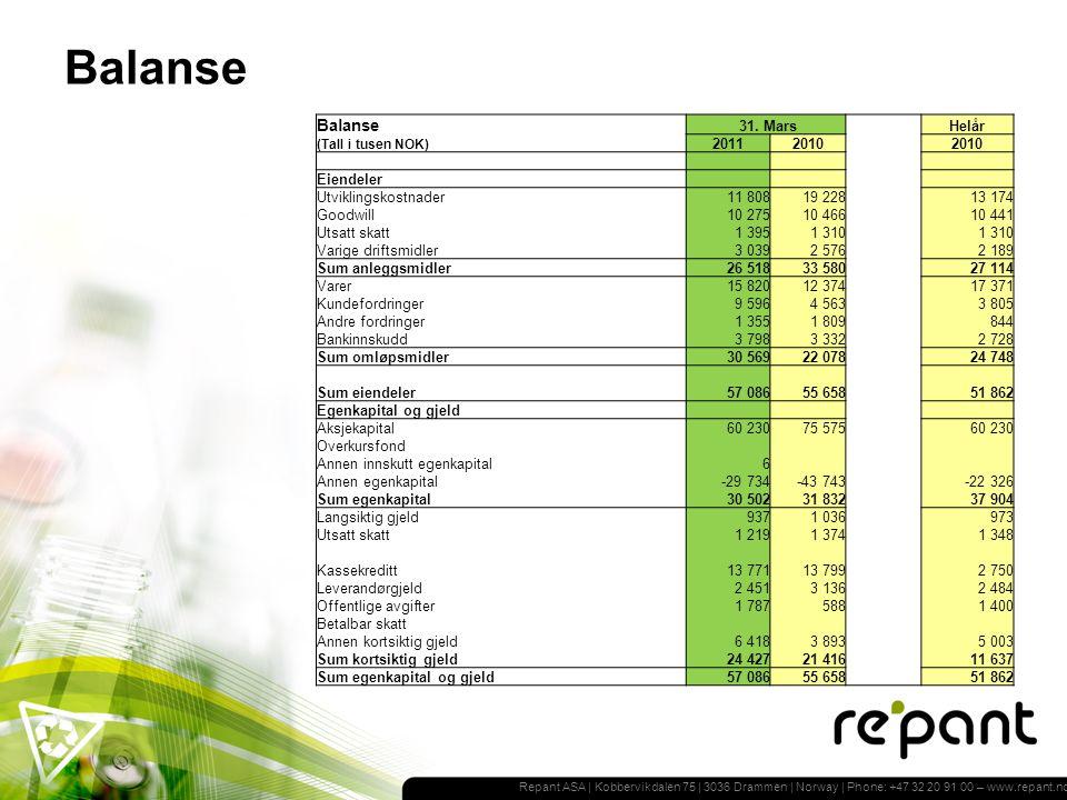 Repant ASA | Kobbervikdalen 75 | 3036 Drammen | Norway | Phone: +47 32 20 91 00 – www.repant.no Balanse `31.