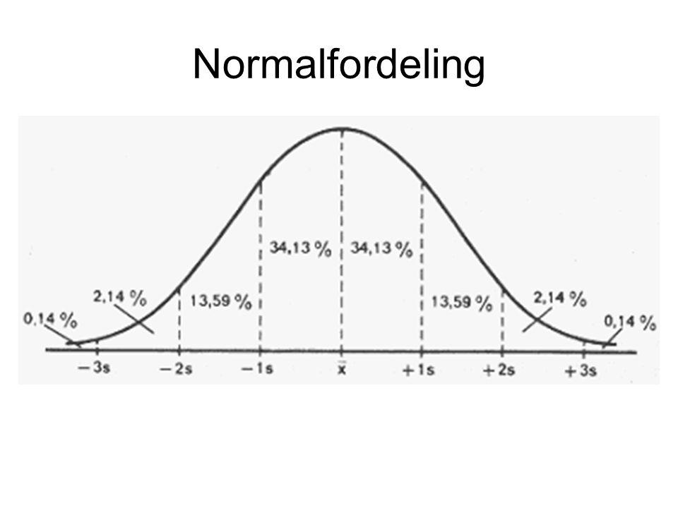 Rimelige hypoteser om hjernen og schizofreni Ingen spesifikk eller unik cerebral svikt.