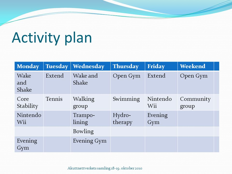 Activity plan MondayTuesdayWednesdayThursdayFridayWeekend Wake and Shake ExtendWake and Shake Open GymExtendOpen Gym Core Stability TennisWalking group SwimmingNintendo Wii Community group Nintendo Wii Trampo- lining Hydro- therapy Evening Gym Bowling Evening Gym Akuttnettverkets samling 18-19.