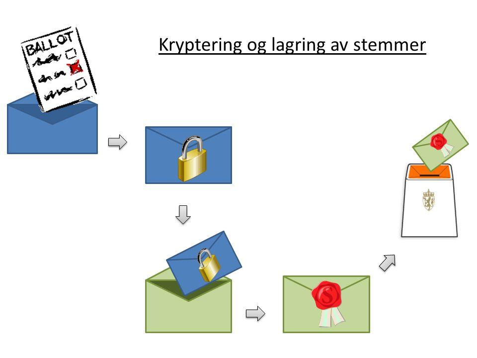 Kryptering og lagring av stemmer