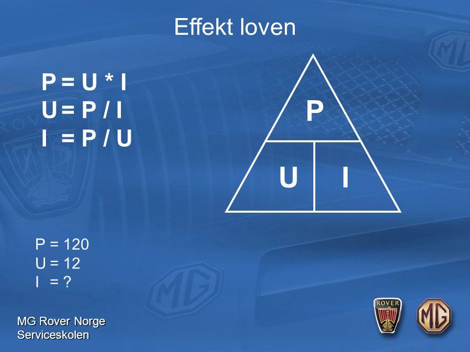 MG Rover Norge Serviceskolen Effekt loven P= U * I U= P / I I= P / U P U I P= 120 U= 12 I=