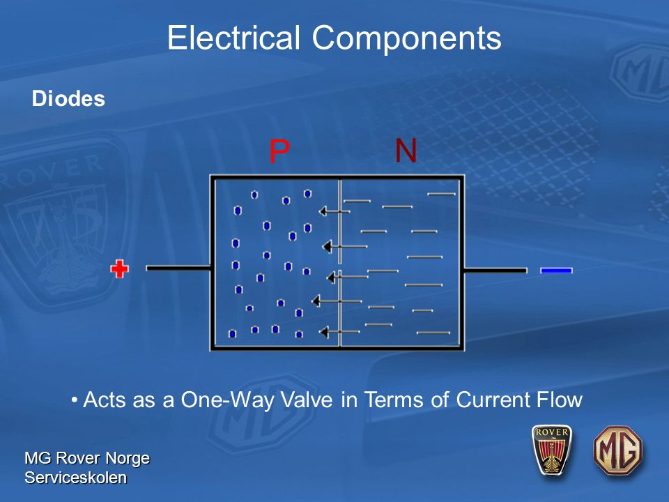 MG Rover Norge Serviceskolen Electrical Components Diodes P N Acts as a One-Way Valve in Terms of Current Flow