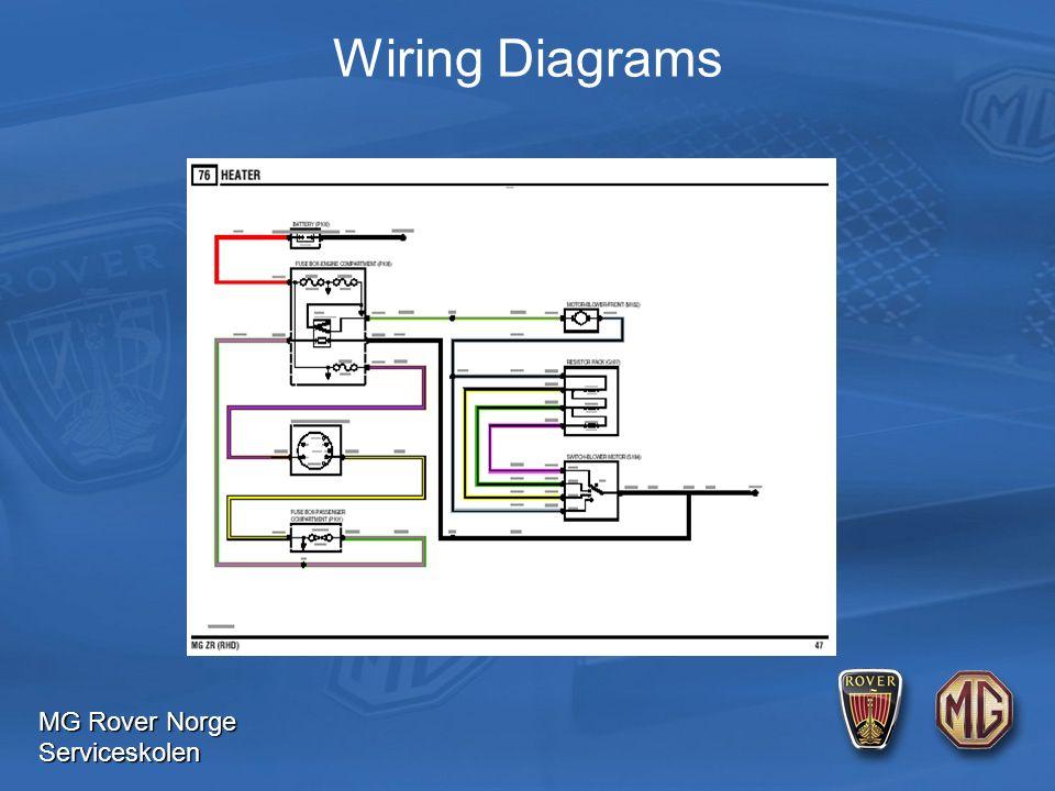 MG Rover Norge Serviceskolen Wiring Diagrams