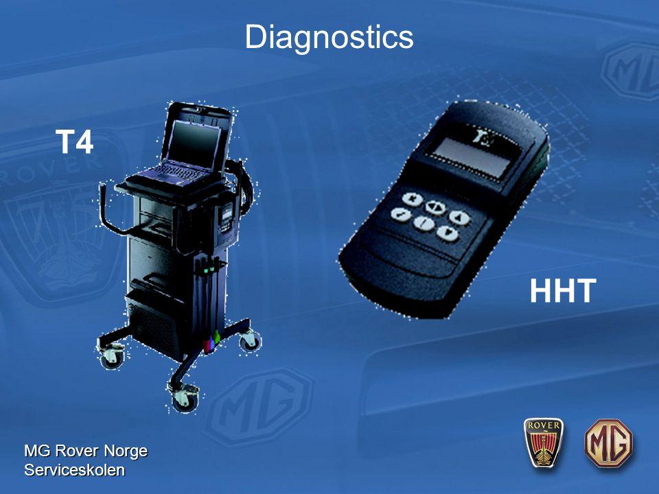 MG Rover Norge Serviceskolen Diagnostics T4 HHT