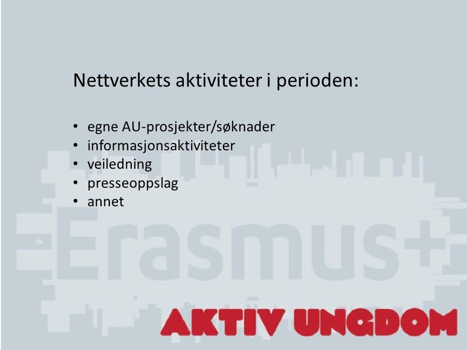 Nettverkets aktiviteter i perioden: egne AU-prosjekter/søknader informasjonsaktiviteter veiledning presseoppslag annet