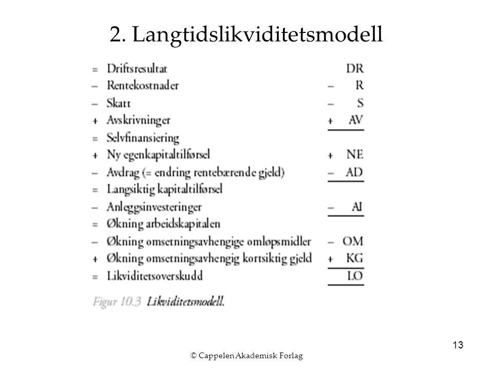 © Cappelen Akademisk Forlag 13 2. Langtidslikviditetsmodell