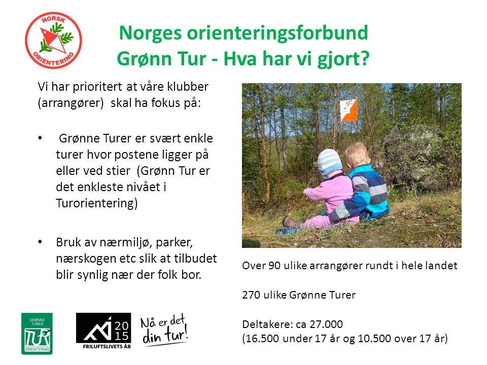 Norges orienteringsforbund Grønn Tur - Hva har vi gjort? Vi har prioritert at våre klubber (arrangører) skal ha fokus på: Grønne Turer er svært enkle